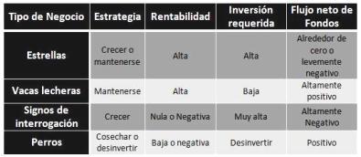 Matriz_BCG_-_posicionamiento.JPG